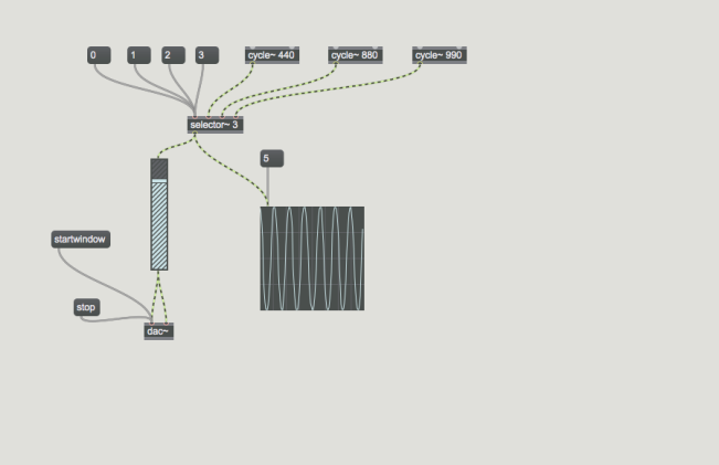 The Selector Patcher Using Max / MSP.