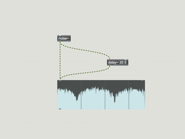 A Comb Filter (Overlapping any piece of Audio with a delayed version of itself)