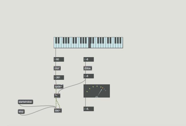 Decibel to Amplitude Conversion.