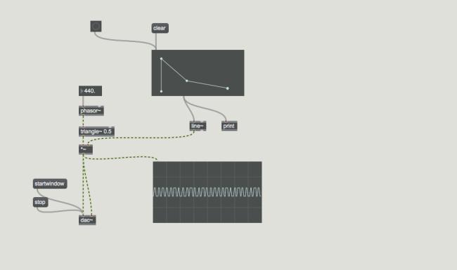 Envelope Function Object.