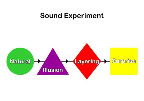 sound-experiment-with-title